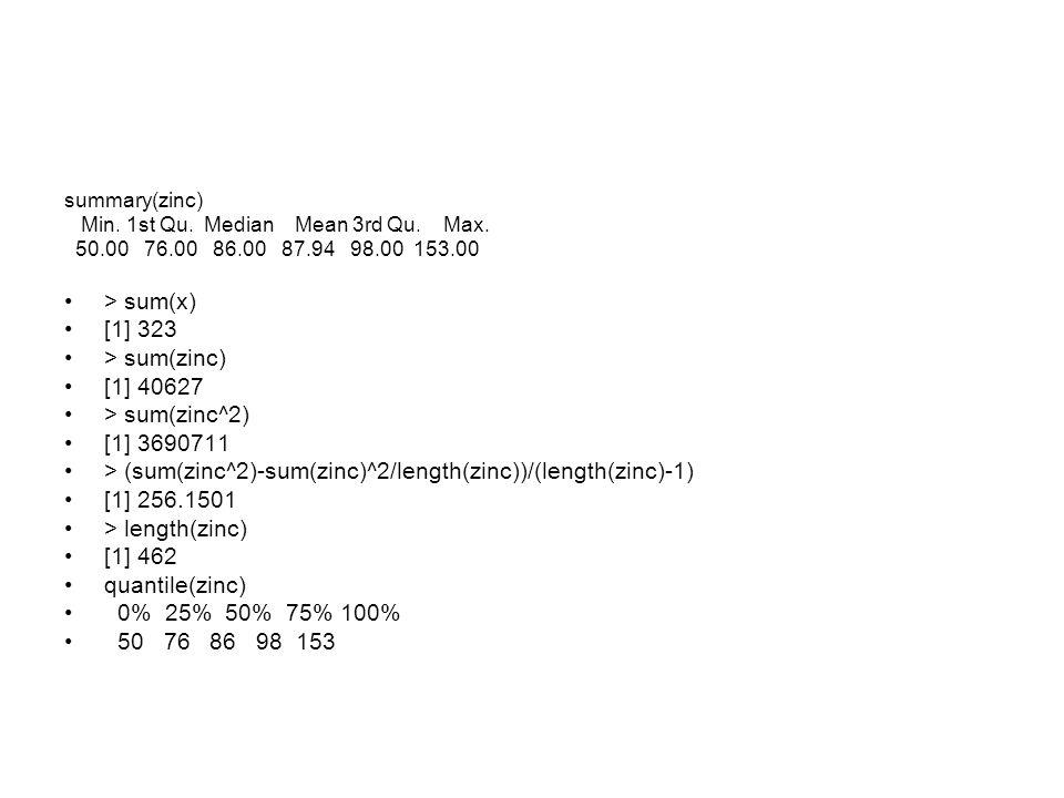 summary(zinc) Min. 1st Qu. Median Mean 3rd Qu. Max. 50.00 76.00 86.00 87.94 98.00 153.00 > sum(x) [1] 323 > sum(zinc) [1] 40627 > sum(zinc^2) [1] 3690