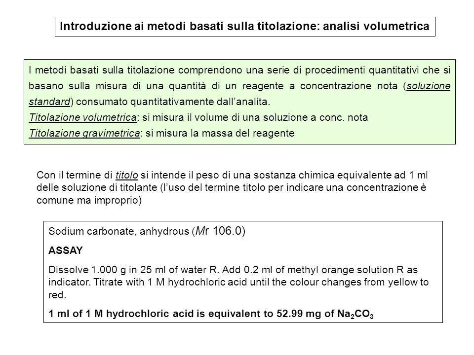 La soluzione std.può essere preparata in due modi: a) a partire da un reagente puro (std.