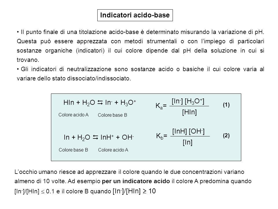 ASPETTI TEORICI -Combinazione fra ioni idrogeno e ioni ossidrili H + + OH - H 2 O -Combinazione di ioni idrogeno con l'anione di un acido debole H + +
