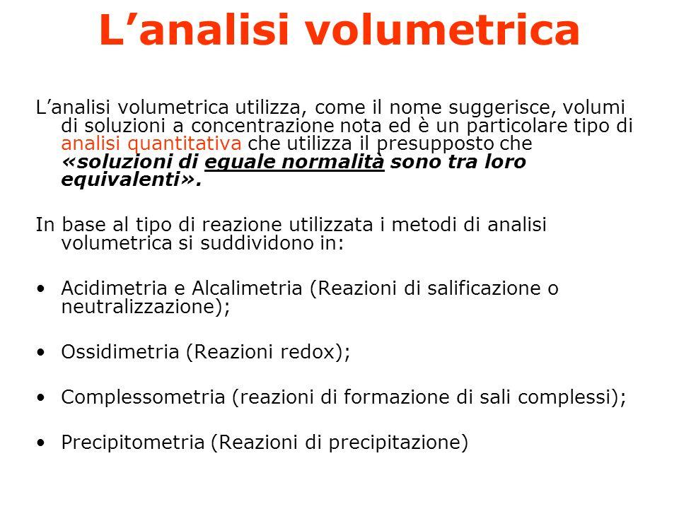Lanalisi volumetrica Lanalisi volumetrica utilizza, come il nome suggerisce, volumi di soluzioni a concentrazione nota ed è un particolare tipo di analisi quantitativa che utilizza il presupposto che «soluzioni di eguale normalità sono tra loro equivalenti».