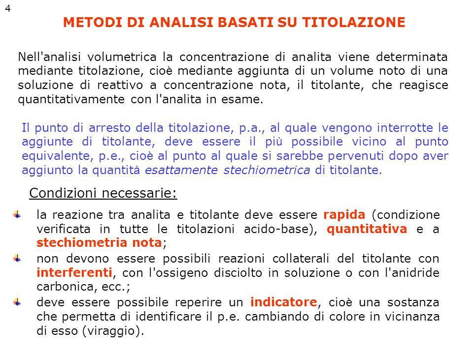 Lanalisi volumetrica In base alle modalità operative i metodi di analisi volumetrica si suddividono in: Titolazione diretta:si aggiunge direttamente i
