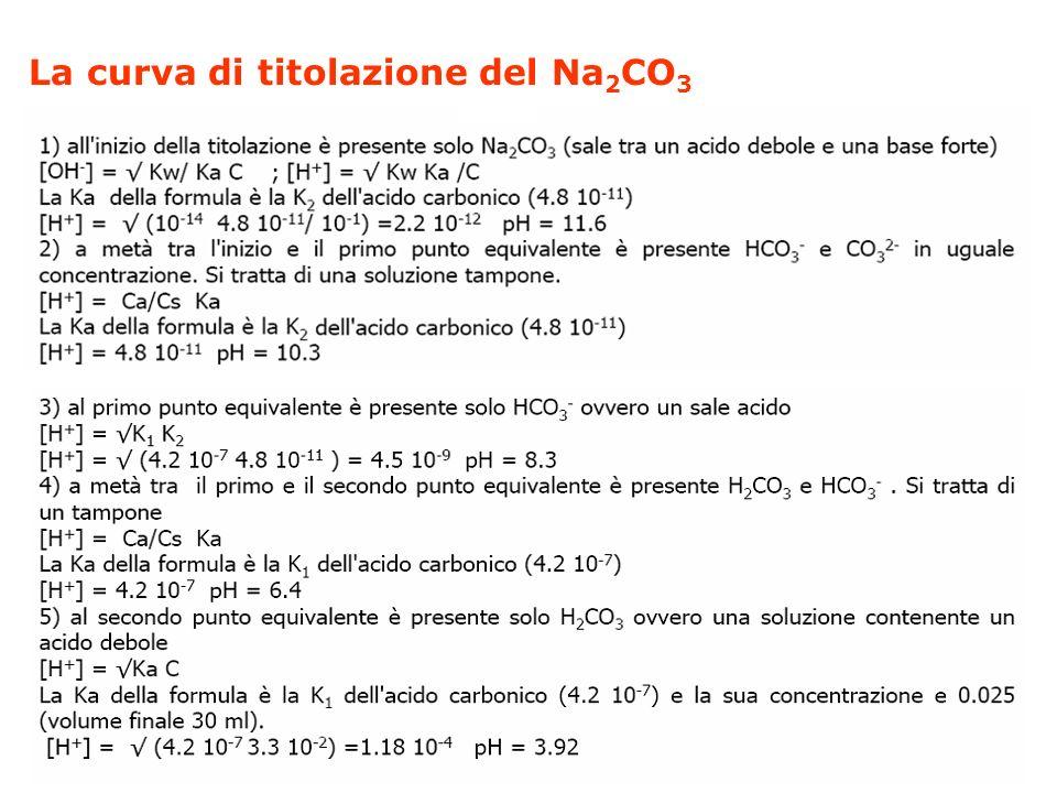 La curva di titolazione del Na 2 CO 3 HCl 0.1M 10 ml soluzione di Na 2 CO 3 0.1M HCO 3 - H + + CO 3 2- K 2 = 4.8 10 -11 H 2 CO 3 H + + HCO 3 - K 1 = 4