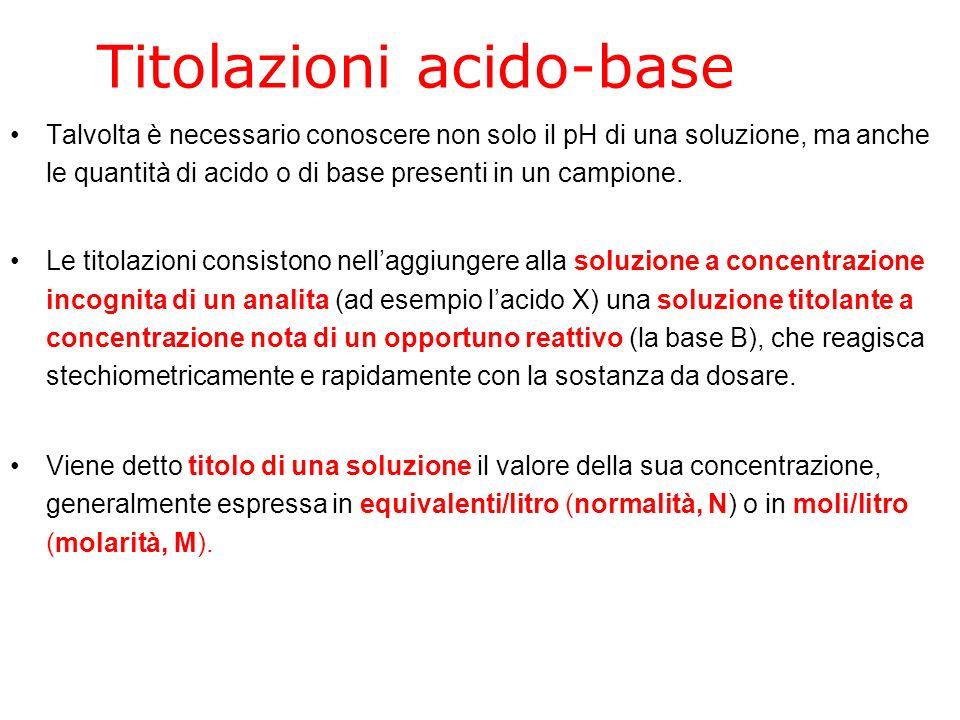 Applicazioni di acidimetria 1.Determinazione di sodio carbonato (E.P.