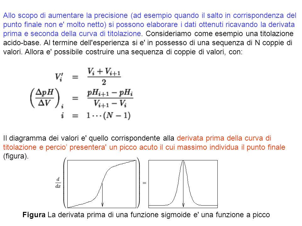 Una volta costruita la curva di titolazione, si pone il problema della determinazione del punto finale, corrispondente al flesso della curva. La cosa