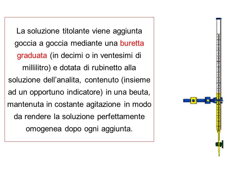 CURVA DI TITOLAZIONE DI UN ACIDO DEBOLE con base forte Il pH al PE varia anche con la Ka dellacido Acidi + deboli Indicatore chimico Indicatore strumentale Tit.