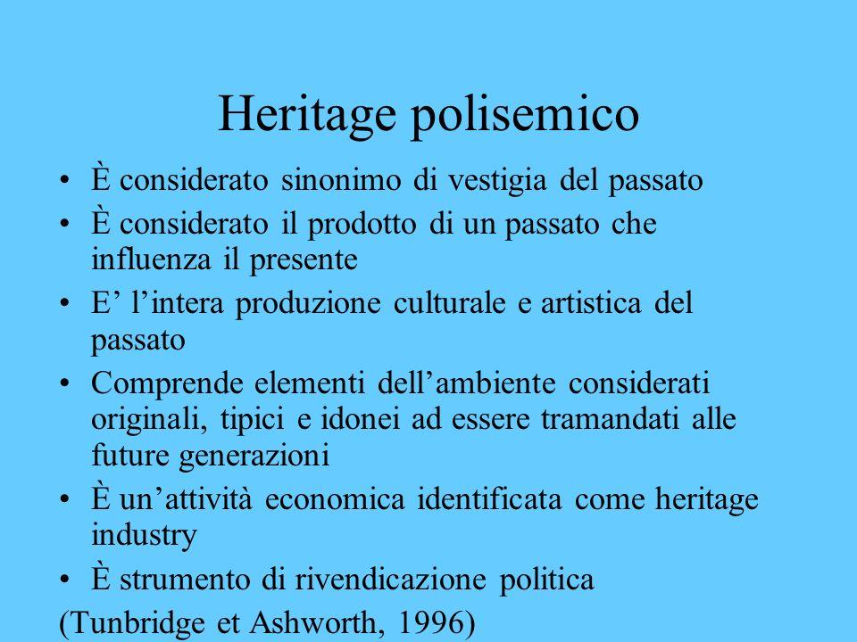 Heritage come risorsa funzionale Progetti di rinnovamento e rigenerazione urbana riguardano comunemente beni storici ristrutturati e utilizzati per sc