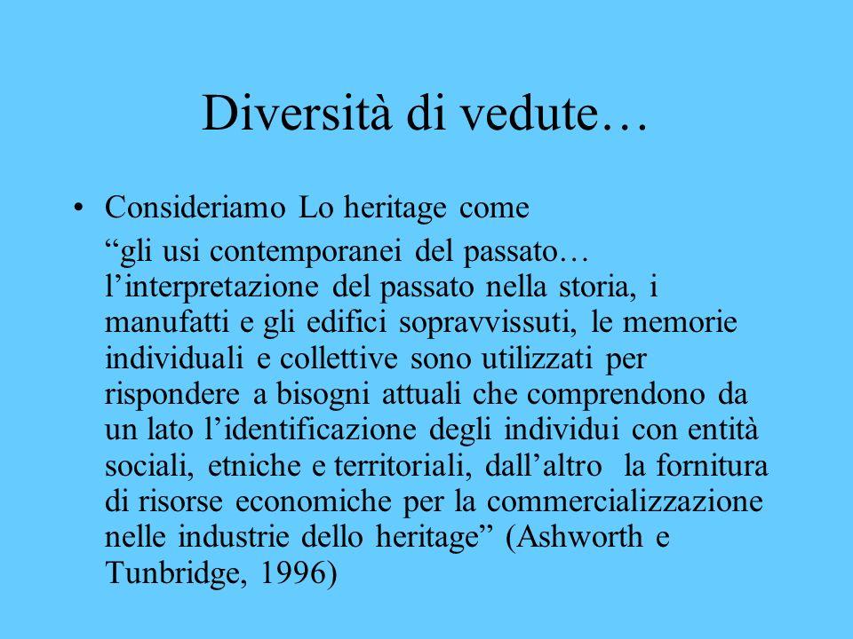 Significato dello heritage Significato sociale Significato scientifico Significato economico Significato politico