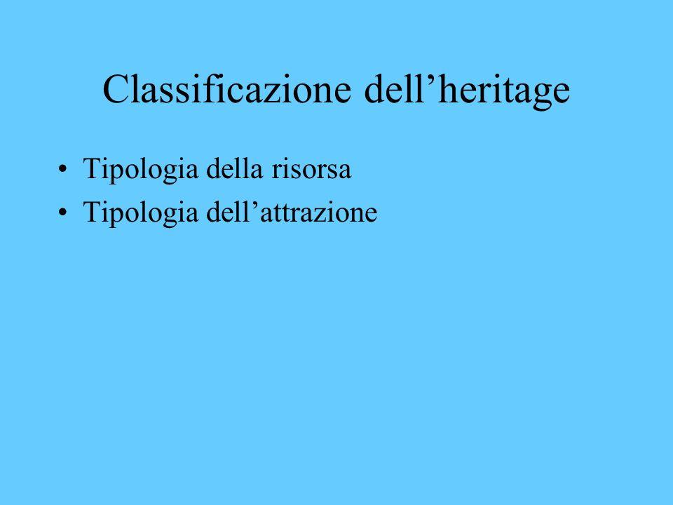Diversità di vedute… Consideriamo Lo heritage come gli usi contemporanei del passato… linterpretazione del passato nella storia, i manufatti e gli edi