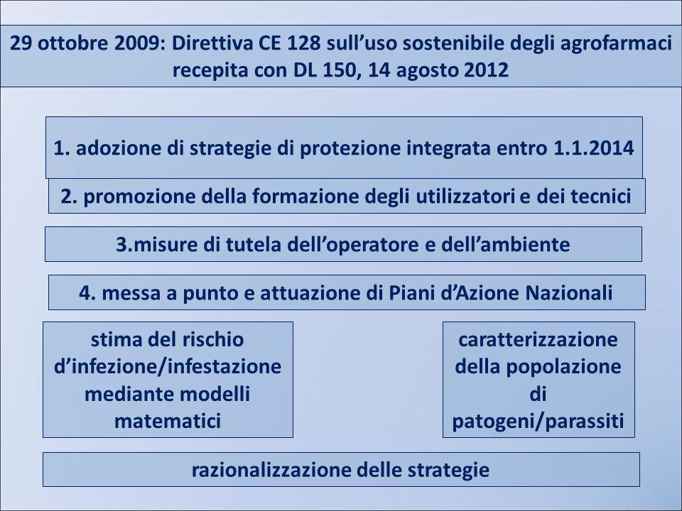 29 ottobre 2009: Direttiva CE 128 sulluso sostenibile degli agrofarmaci recepita con DL 150, 14 agosto 2012 1. adozione di strategie di protezione int