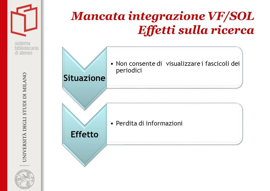 Mancata integrazione VF/SOL Effetti sulla ricerca Situazione Non consente di visualizzare i fascicoli dei periodici Effetto Perdita di informazioni