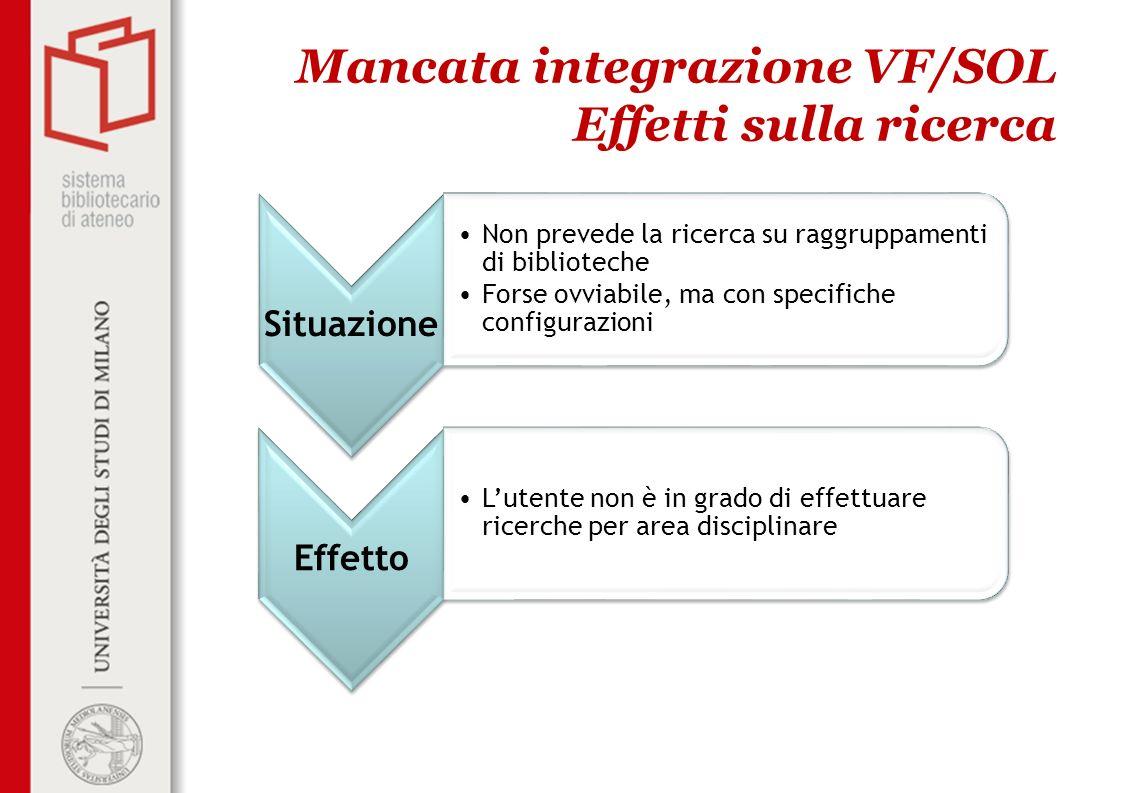 Mancata integrazione VF/SOL Effetti sulla ricerca Situazione Non prevede la ricerca su raggruppamenti di biblioteche Forse ovviabile, ma con specifich