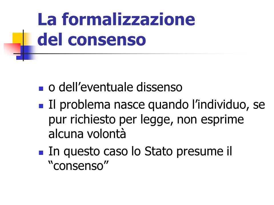 La formalizzazione del consenso o delleventuale dissenso Il problema nasce quando lindividuo, se pur richiesto per legge, non esprime alcuna volontà In questo caso lo Stato presume il consenso