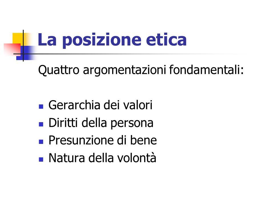 La posizione etica Quattro argomentazioni fondamentali: Gerarchia dei valori Diritti della persona Presunzione di bene Natura della volontà