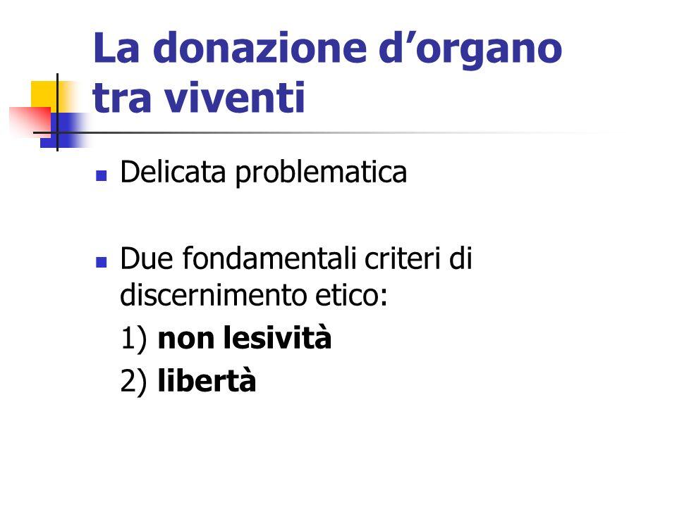 La donazione dorgano tra viventi Delicata problematica Due fondamentali criteri di discernimento etico: 1) non lesività 2) libertà