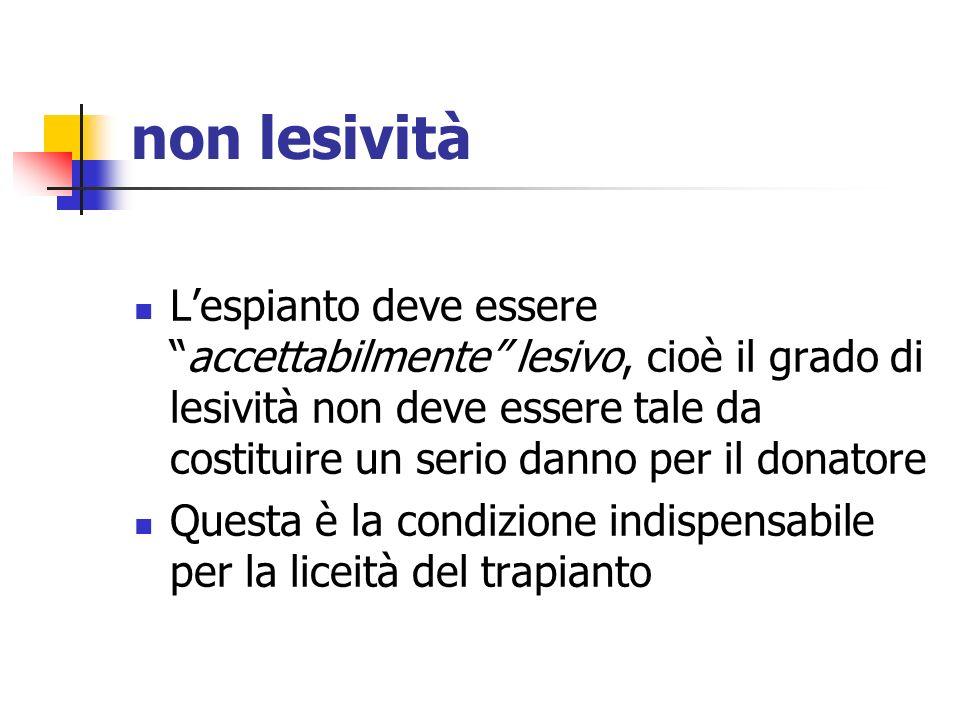 non lesività Lespianto deve essereaccettabilmente lesivo, cioè il grado di lesività non deve essere tale da costituire un serio danno per il donatore
