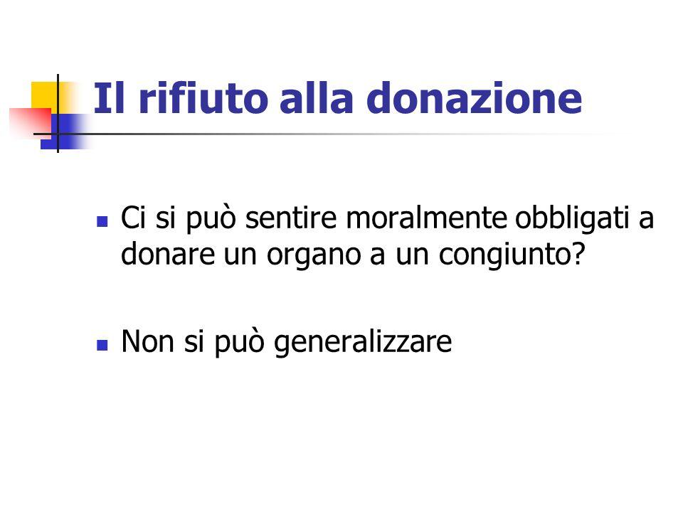 Il rifiuto alla donazione Ci si può sentire moralmente obbligati a donare un organo a un congiunto.