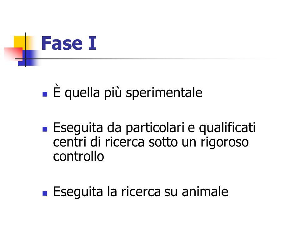 Fase I È quella più sperimentale Eseguita da particolari e qualificati centri di ricerca sotto un rigoroso controllo Eseguita la ricerca su animale