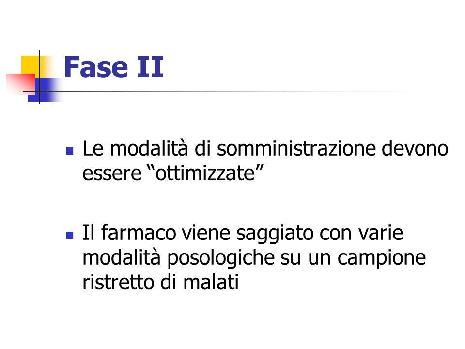 Fase II Le modalità di somministrazione devono essere ottimizzate Il farmaco viene saggiato con varie modalità posologiche su un campione ristretto di malati
