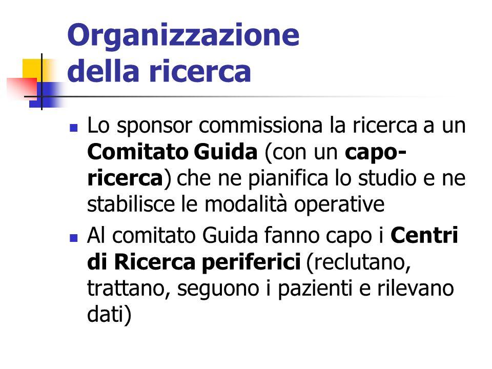 Organizzazione della ricerca Lo sponsor commissiona la ricerca a un Comitato Guida (con un capo- ricerca) che ne pianifica lo studio e ne stabilisce l