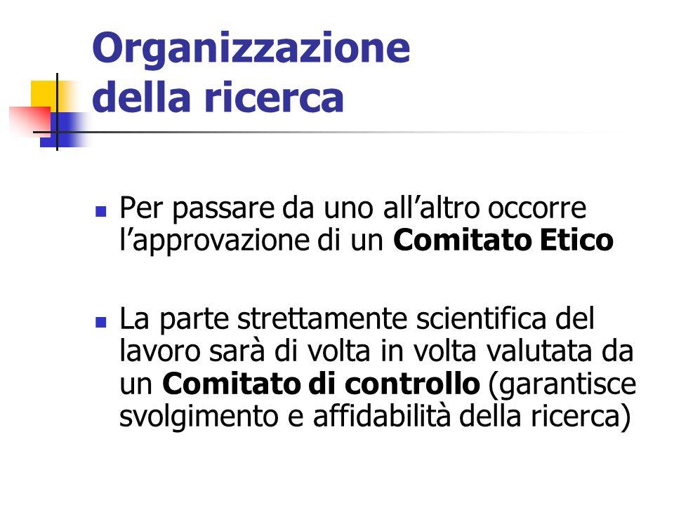 Organizzazione della ricerca Per passare da uno allaltro occorre lapprovazione di un Comitato Etico La parte strettamente scientifica del lavoro sarà di volta in volta valutata da un Comitato di controllo (garantisce svolgimento e affidabilità della ricerca)