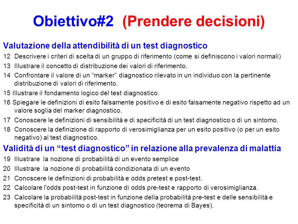 Obiettivo#2 (Prendere decisioni) Valutazione della attendibilità di un test diagnostico 12 Descrivere i criteri di scelta di un gruppo di riferimento