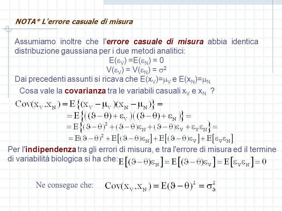 NOTA* L'errore casuale di misura Assumiamo inoltre che l'errore casuale di misura abbia identica distribuzione gaussiana per i due metodi analitici: E