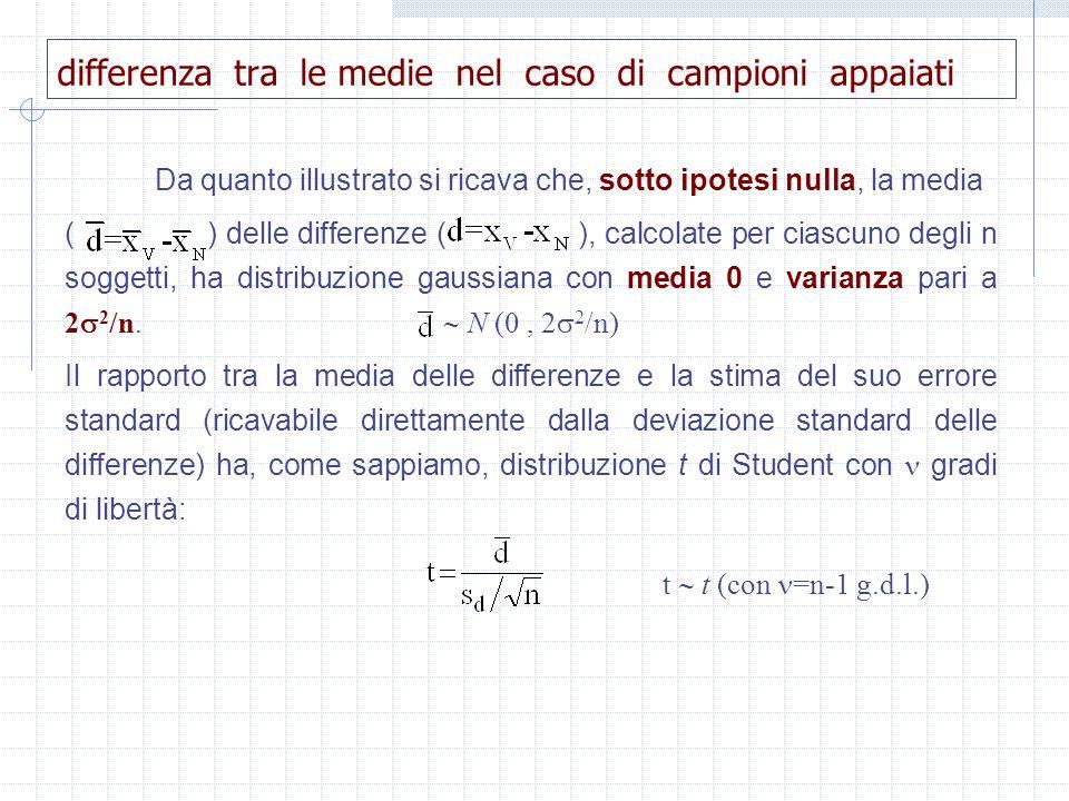 Da quanto illustrato si ricava che, sotto ipotesi nulla, la media ( ) delle differenze ( ), calcolate per ciascuno degli n soggetti, ha distribuzione