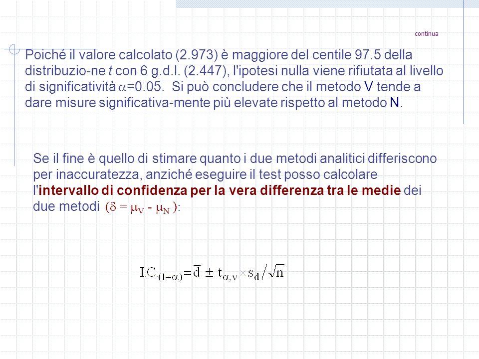 continua Poiché il valore calcolato (2.973) è maggiore del centile 97.5 della distribuzio-ne t con 6 g.d.l. (2.447), l'ipotesi nulla viene rifiutata a