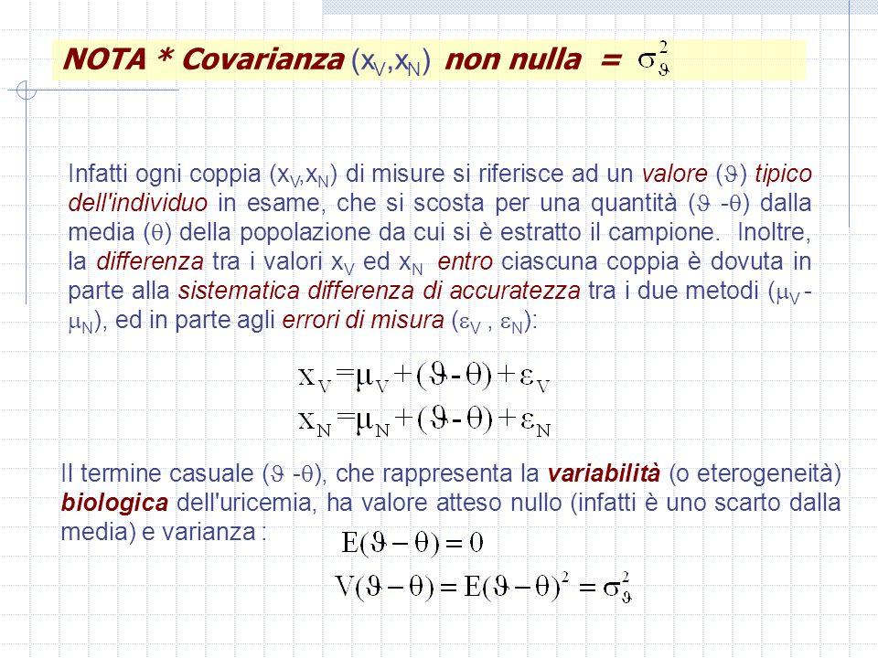 NOTA * Covarianza (x V,x N ) non nulla = Infatti ogni coppia (x V,x N ) di misure si riferisce ad un valore ( ) tipico dell'individuo in esame, che si