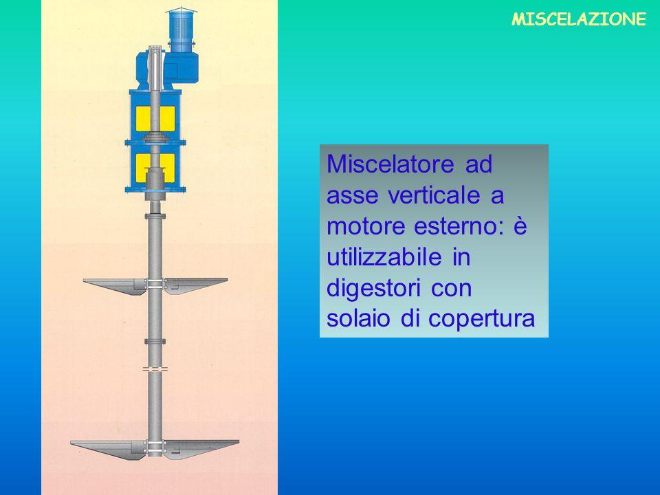 Miscelatore ad asse verticale a motore esterno: è utilizzabile in digestori con solaio di copertura MISCELAZIONE