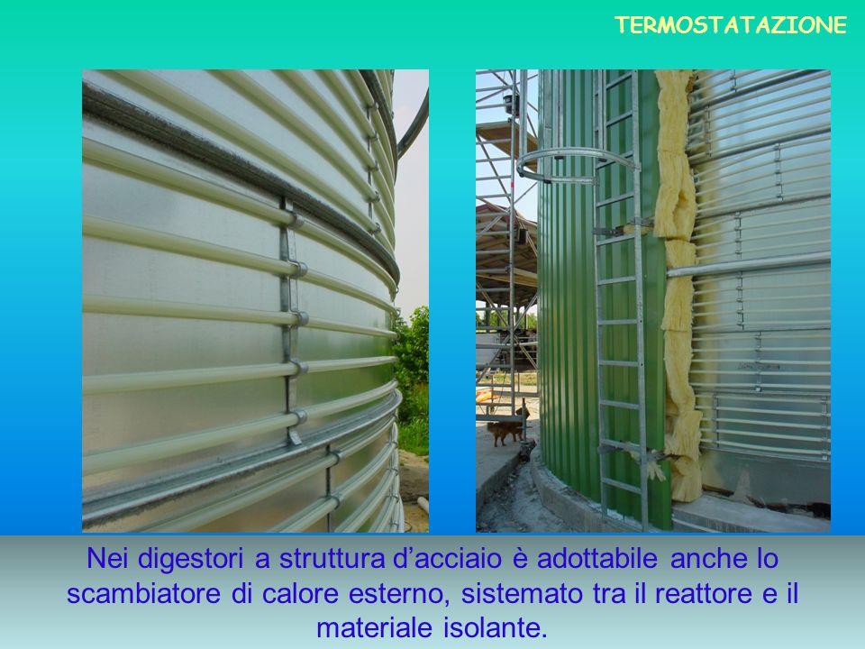 Nei digestori a struttura dacciaio è adottabile anche lo scambiatore di calore esterno, sistemato tra il reattore e il materiale isolante. TERMOSTATAZ