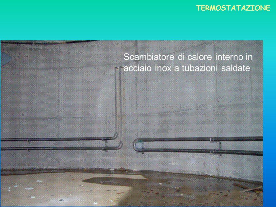 Scambiatore di calore interno in acciaio inox a tubazioni saldate