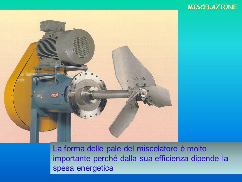 La forma delle pale del miscelatore è molto importante perché dalla sua efficienza dipende la spesa energetica MISCELAZIONE