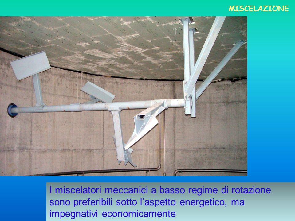 I miscelatori meccanici a basso regime di rotazione sono preferibili sotto laspetto energetico, ma impegnativi economicamente MISCELAZIONE