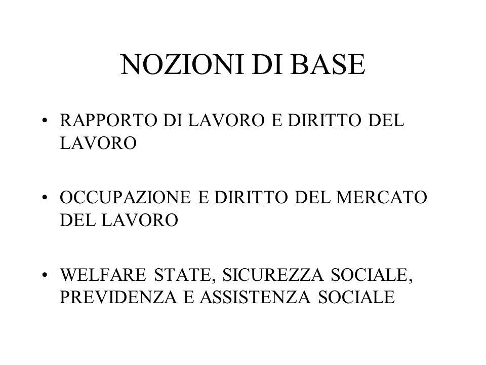 IL LAVORO NELLA COSTITUZIONE ITALIANA ART.1:.. FONDATA SUL LAVORO ART.