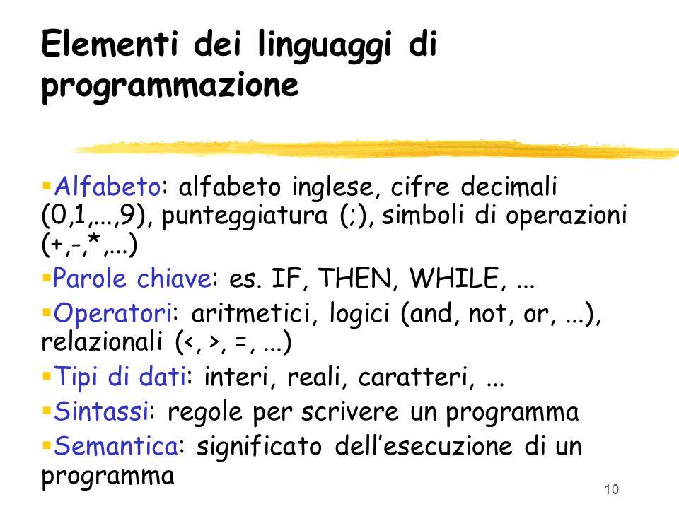10 Elementi dei linguaggi di programmazione Alfabeto: alfabeto inglese, cifre decimali (0,1,...,9), punteggiatura (;), simboli di operazioni (+,-,*,..