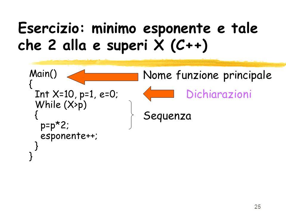 25 Esercizio: minimo esponente e tale che 2 alla e superi X (C++) Main() { Int X=10, p=1, e=0; While (X>p) { p=p*2; esponente++; } Nome funzione princ