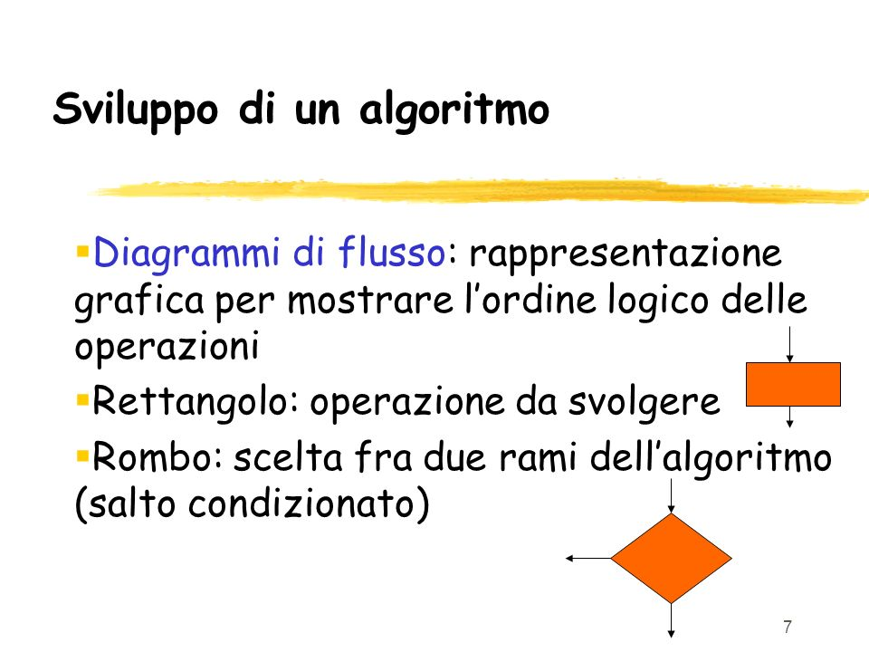 7 Sviluppo di un algoritmo Diagrammi di flusso: rappresentazione grafica per mostrare lordine logico delle operazioni Rettangolo: operazione da svolge
