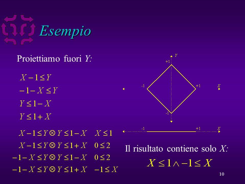 10 Esempio Proiettiamo fuori Y: Il risultato contiene solo X: