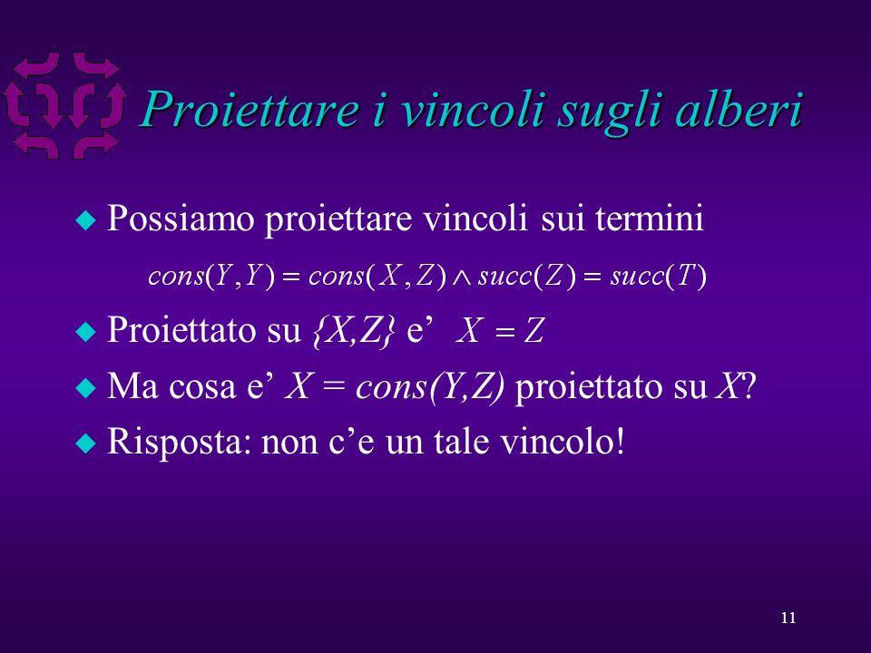 11 Proiettare i vincoli sugli alberi u Possiamo proiettare vincoli sui termini u Proiettato su {X,Z} e u Ma cosa e X = cons(Y,Z) proiettato su X.