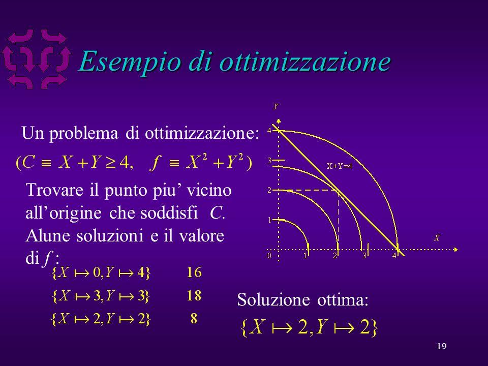 20 Ottimizzazione u Alcuni problemi di ottimizzazione non hanno soluzioni u Il vincolo non ha soluzioni: u Il problema non ha ottimo: u Per ogni soluzione, ce ne sempre unaltra migliore