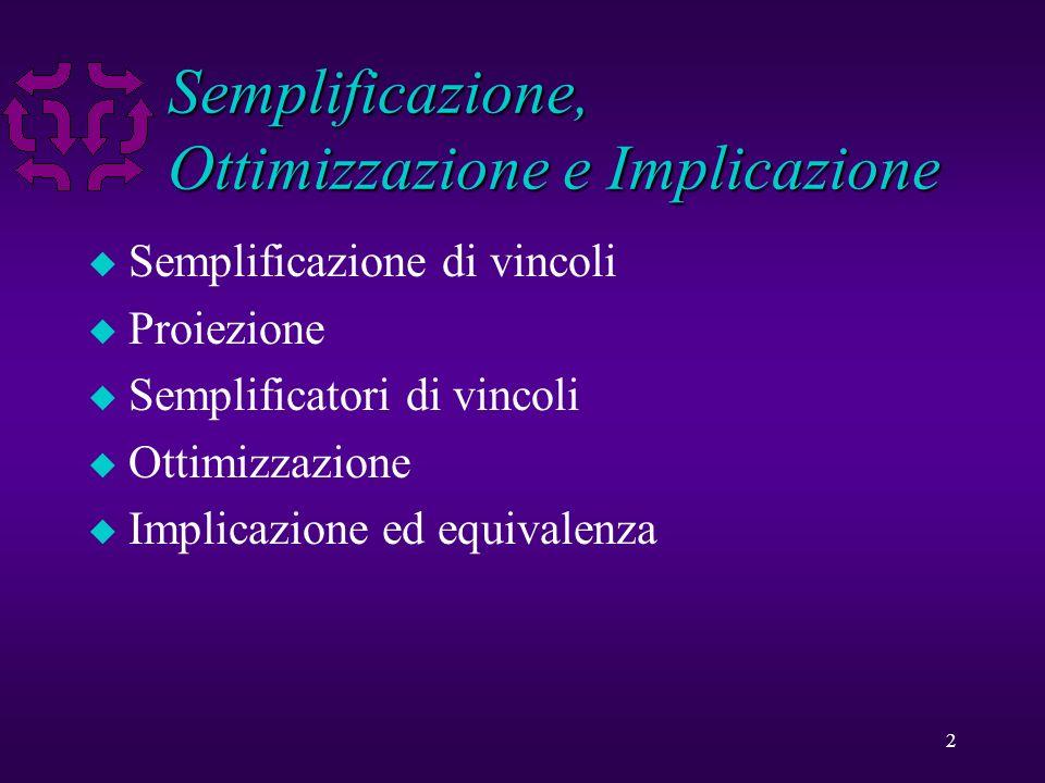 2 Semplificazione, Ottimizzazione e Implicazione u Semplificazione di vincoli u Proiezione u Semplificatori di vincoli u Ottimizzazione u Implicazione ed equivalenza