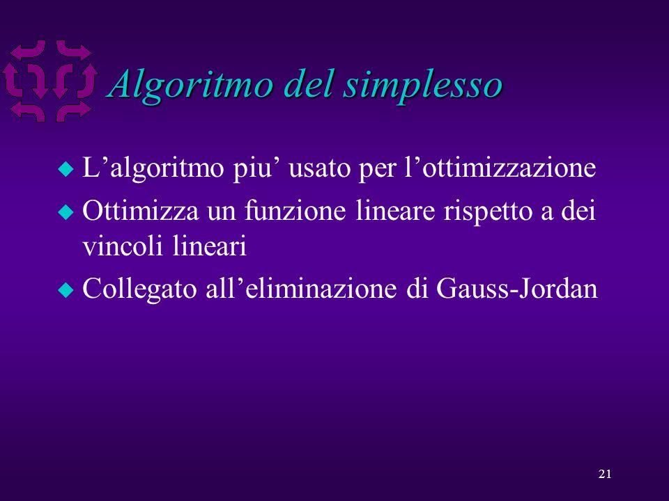 21 Algoritmo del simplesso u Lalgoritmo piu usato per lottimizzazione u Ottimizza un funzione lineare rispetto a dei vincoli lineari u Collegato alleliminazione di Gauss-Jordan