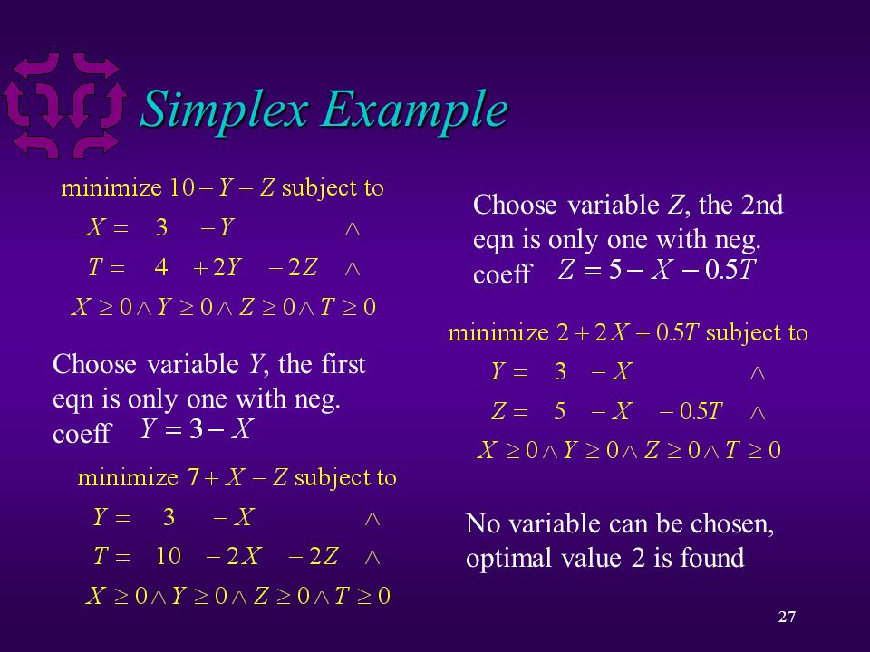 27 Simplex Example Choose variable Y, the first eqn is only one with neg.