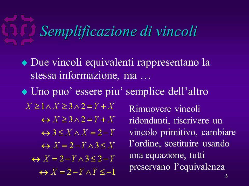 3 Semplificazione di vincoli u Due vincoli equivalenti rappresentano la stessa informazione, ma … u Uno puo essere piu semplice dellaltro Rimuovere vincoli ridondanti, riscrivere un vincolo primitivo, cambiare lordine, sostituire usando una equazione, tutti preservano lequivalenza