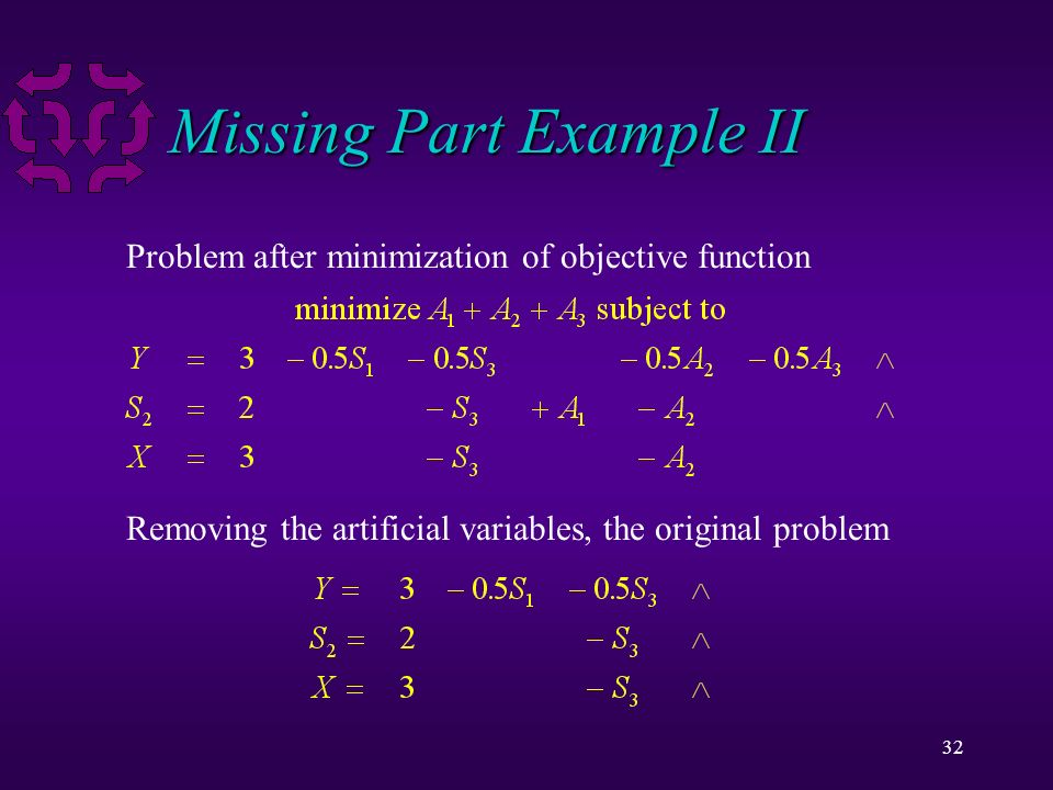 32 Missing Part Example II Problem after minimization of objective function Removing the artificial variables, the original problem