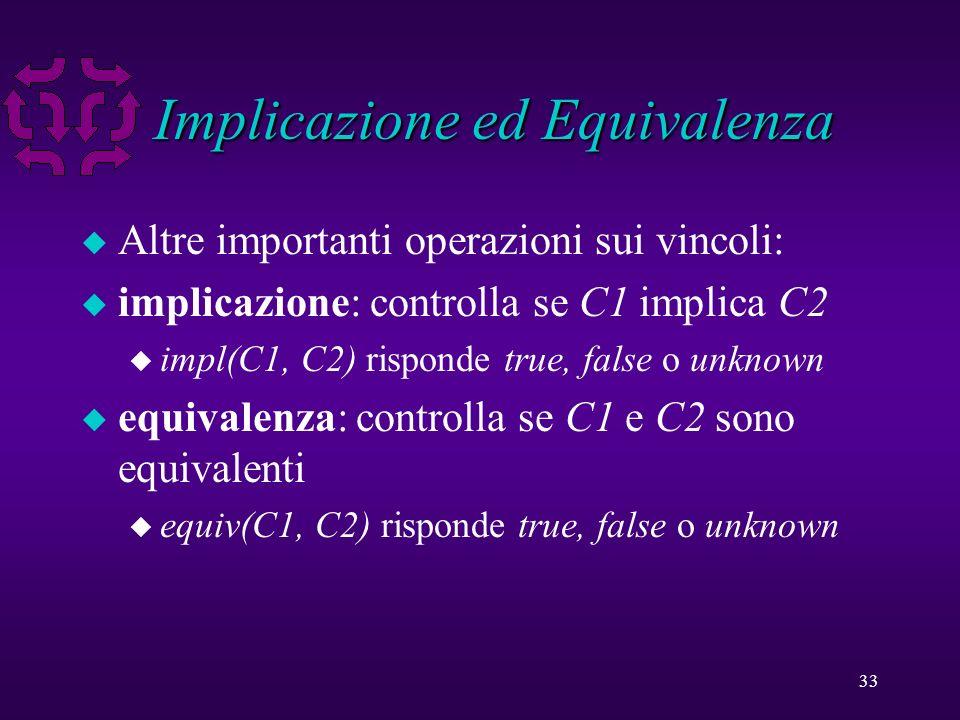 33 Implicazione ed Equivalenza u Altre importanti operazioni sui vincoli: u implicazione: controlla se C1 implica C2 u impl(C1, C2) risponde true, false o unknown u equivalenza: controlla se C1 e C2 sono equivalenti u equiv(C1, C2) risponde true, false o unknown