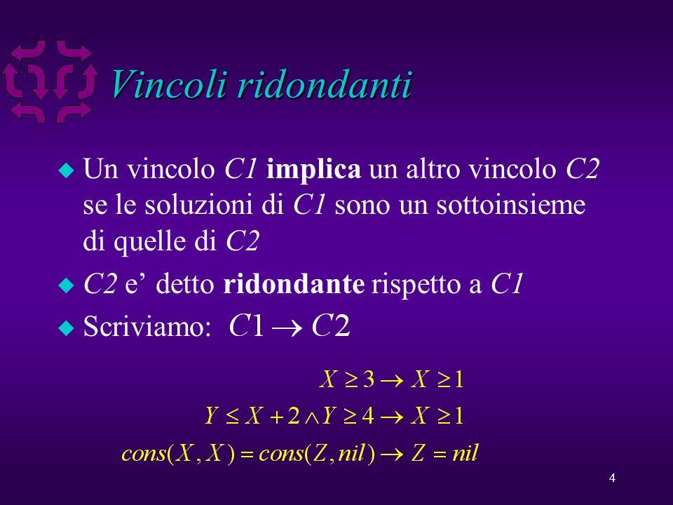 4 Vincoli ridondanti u Un vincolo C1 implica un altro vincolo C2 se le soluzioni di C1 sono un sottoinsieme di quelle di C2 u C2 e detto ridondante rispetto a C1 u Scriviamo: