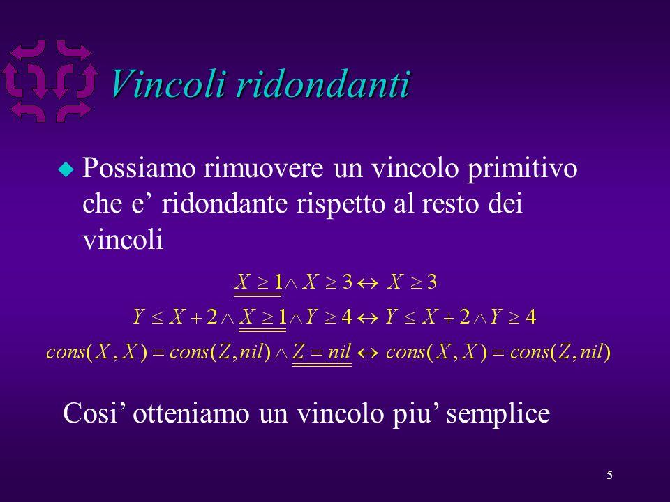 5 Vincoli ridondanti u Possiamo rimuovere un vincolo primitivo che e ridondante rispetto al resto dei vincoli Cosi otteniamo un vincolo piu semplice