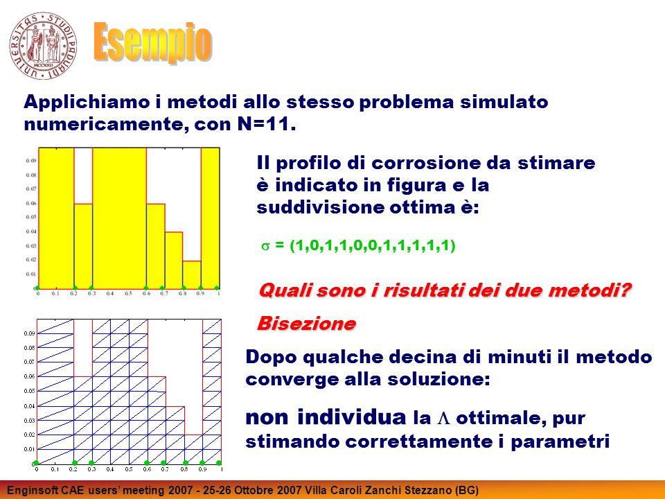 Enginsoft CAE users meeting 2007 - 25-26 Ottobre 2007 Villa Caroli Zanchi Stezzano (BG) Applichiamo i metodi allo stesso problema simulato numericamente, con N=11.